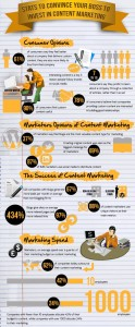 invest-content-marketing-640x1820