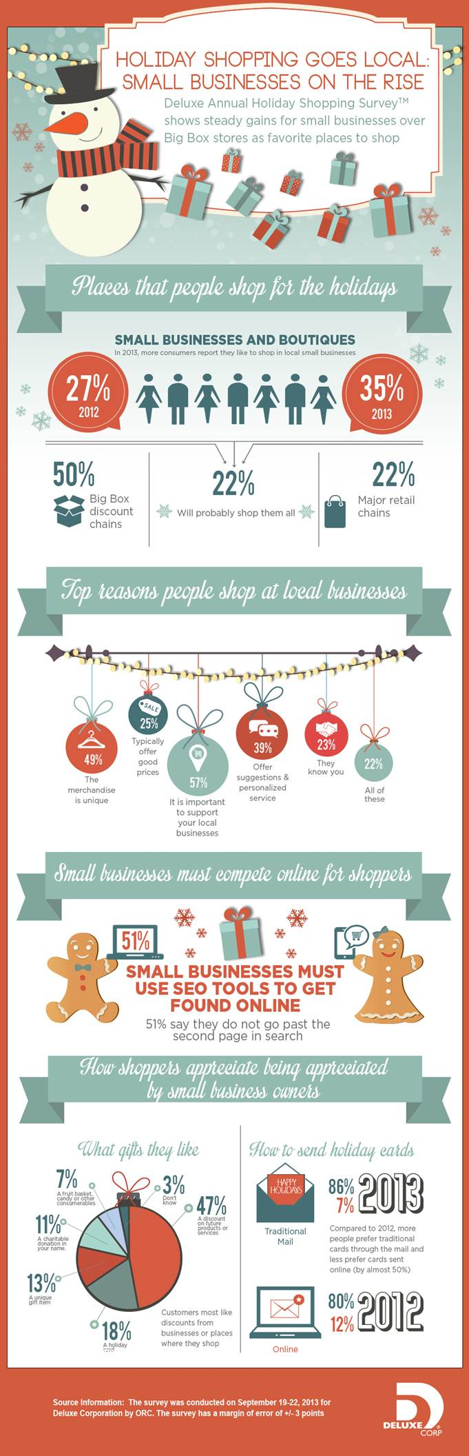 Online-Holiday-Shopping-Statistics-Small-Business